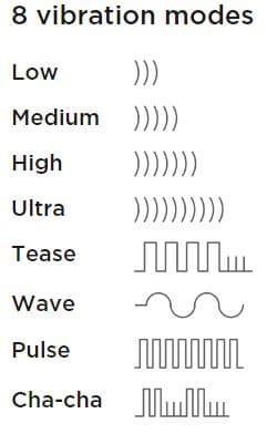 We-Vibe Tango vibration settings
